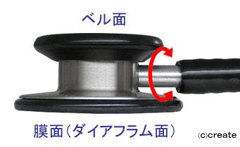 聴診器はシャフトでベル面と膜面を切り替えて使います。